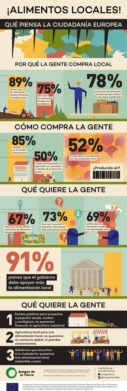 de_agricultor_a_consumidor_encuestra_alimentos_locales-2