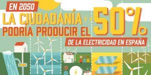 ciudadania_energetica