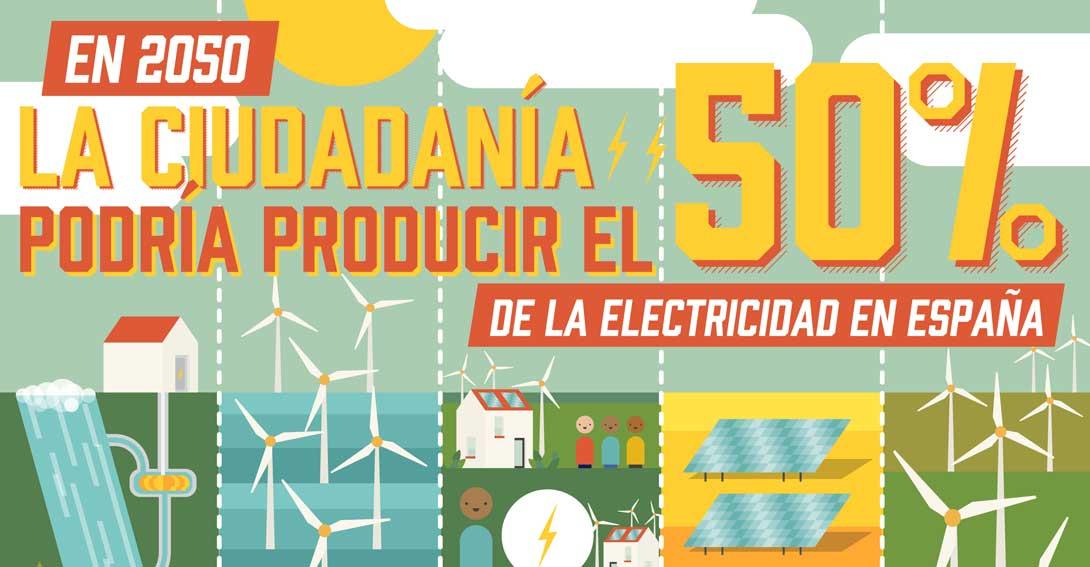 Ir a Ciudadanos particulares podrían satisfacer la mitad de la demanda de electricidad española con fuentes renovables