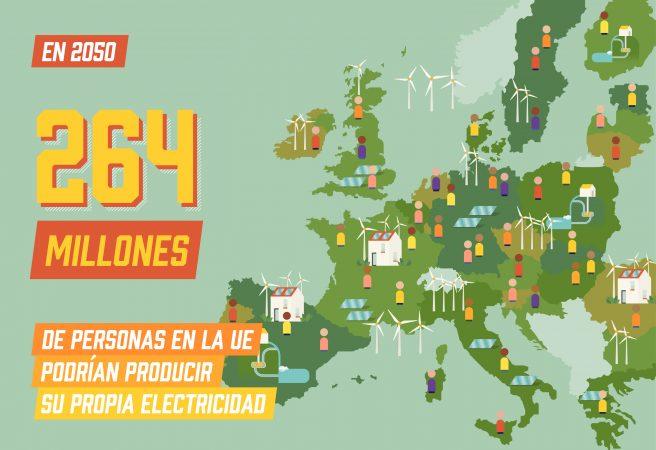 ciudadanos energéticos