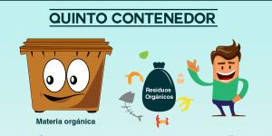 Quinto contenedor de materia orgánica compostaje