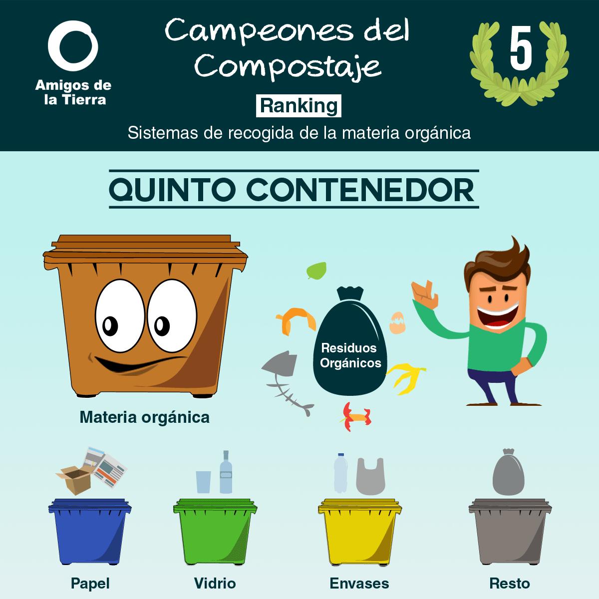 Ir a Los campeones del compostaje, ¿cuáles son los mejores sistemas de recogida para reducir a la mitad nuestros residuos?
