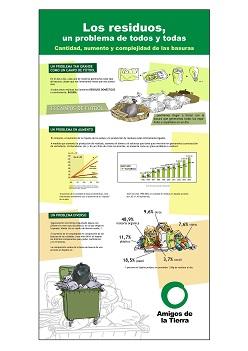 Ir a Madrid: Exposición sobre los residuos en la Casa de Campo