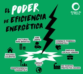 El poder de la eficiencia energética