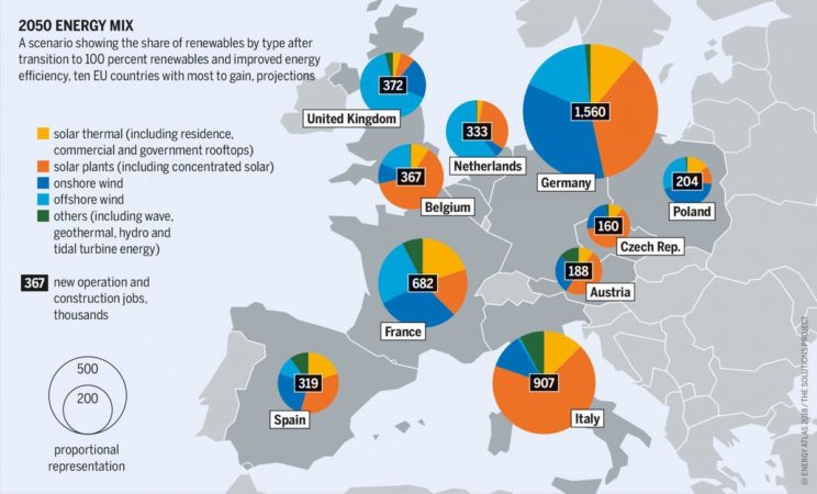 Atlas de la energía en Europa