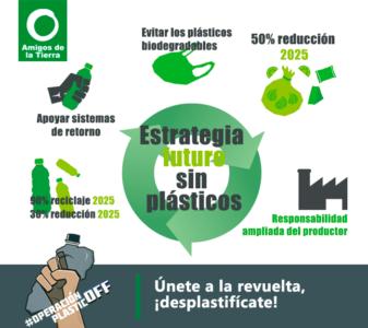 propuestas para reducir los plásticos