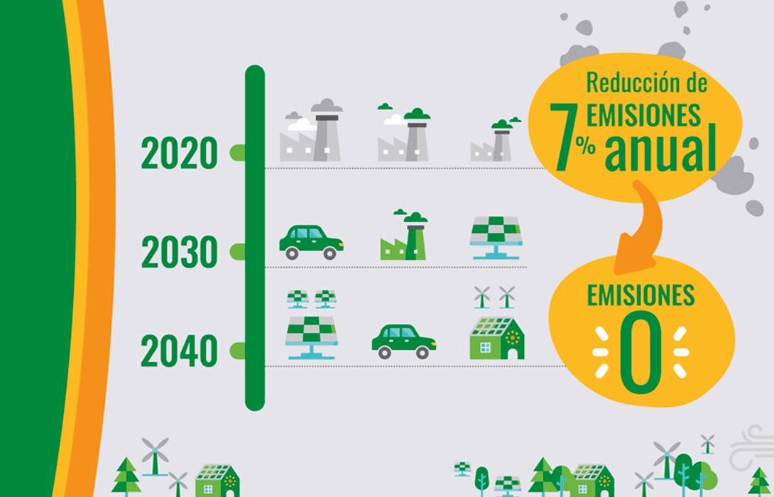 Ir a España debe multiplicar sus esfuerzos para luchar contra el cambio climático