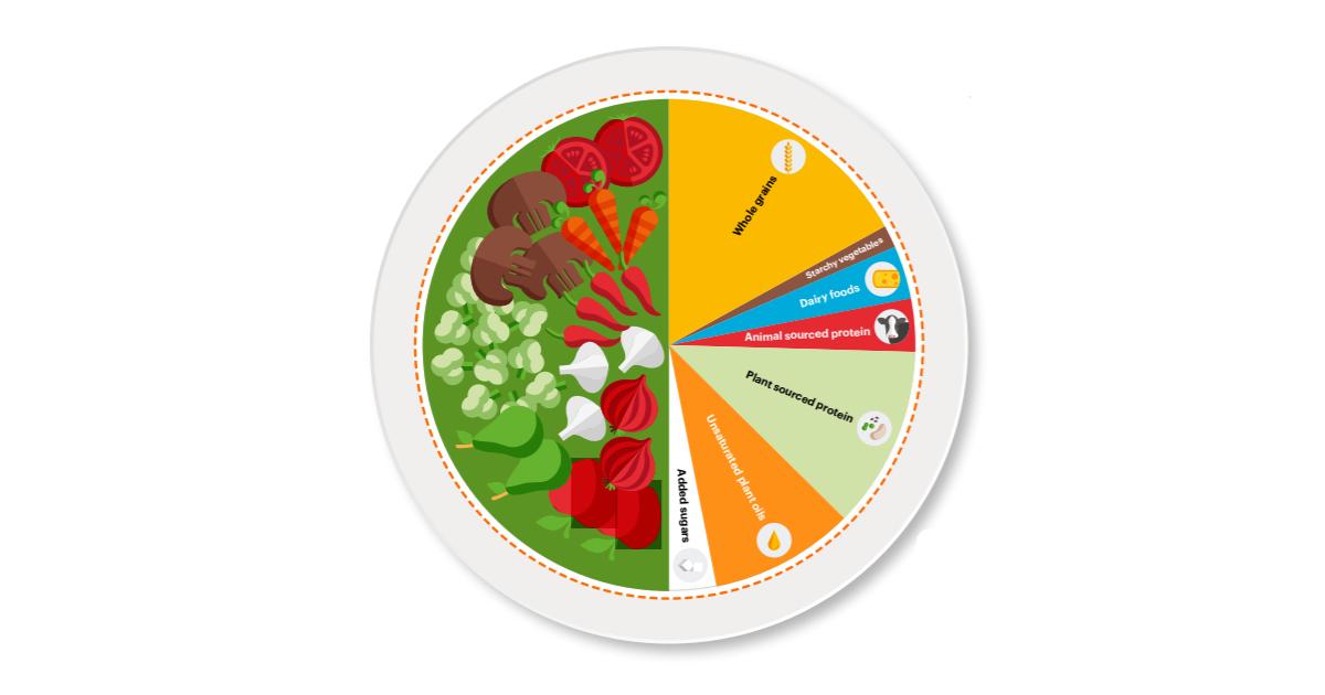 Ir a ¿Qué puedes hacer tú en la Semana Mundial Sin Carne?