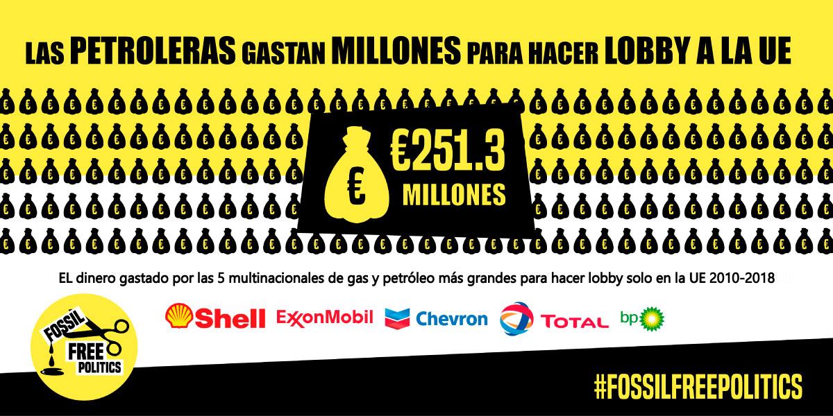 Ir a Grandes petroleras gastan más de 250 millones de euros para hacer lobby a la UE