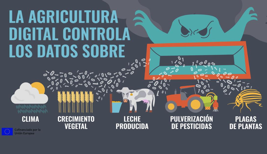 Ir a La agricultura digital no es la solución a los problemas del campo en la UE