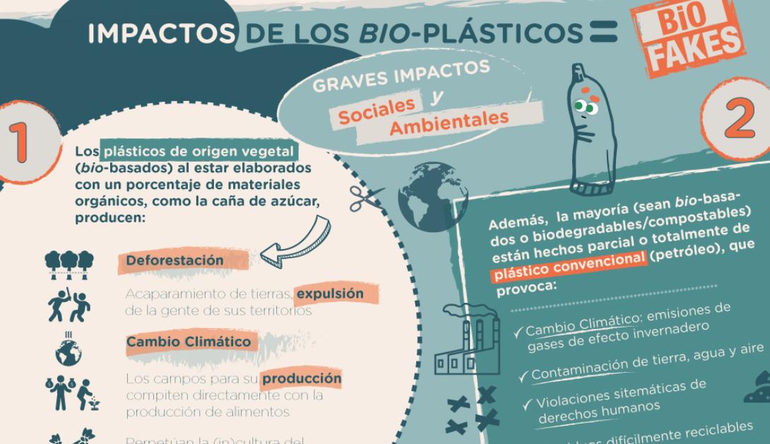 Ir a Impactos sociales y ambientales de los bio-plásticos